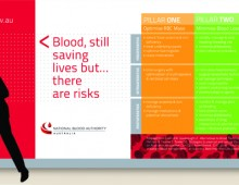 National Blood Authority – Display