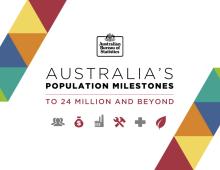 Australian Bureau of Statistics – Population Milestone Animated Infographic