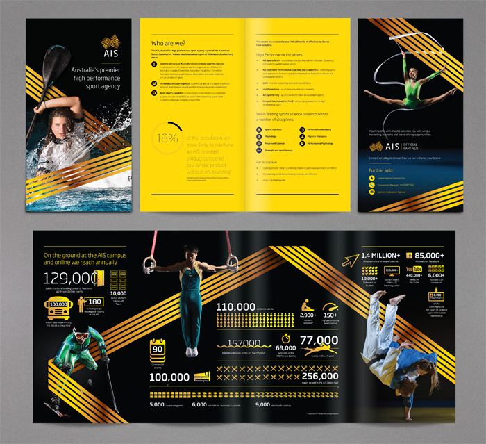 Spectrum Graphics Graphic Design Canberra Australian Institute – Sports Brochure